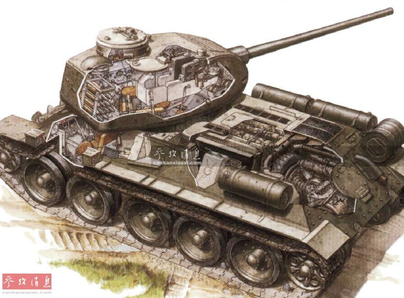 t-34/85坦克彩色剖面图.