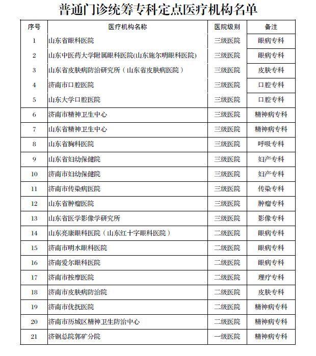 济南市医疗保障局