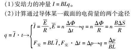 高考物理十大習題定理和各類核心題目盤點