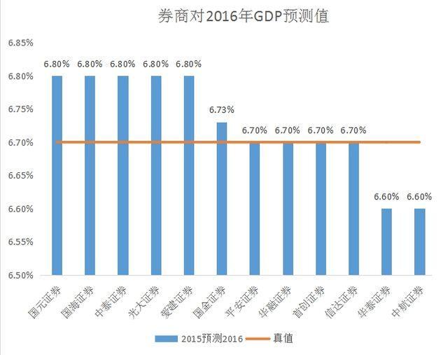 2021江苏gdp终核_全年增长3.7 ,江苏GDP破10万亿 直追韩国