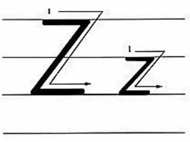 26个英文字母书规范书写技巧,期末高分必备