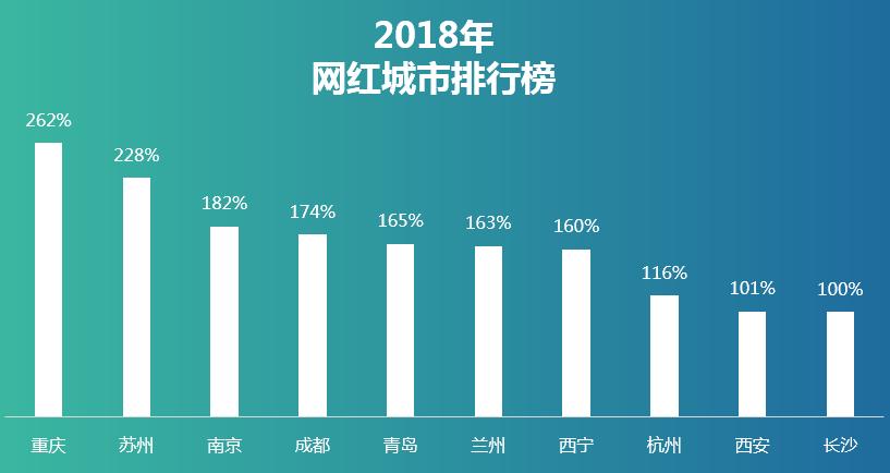 2018年 游排行榜_2018最新手游排行榜 游戏排行榜