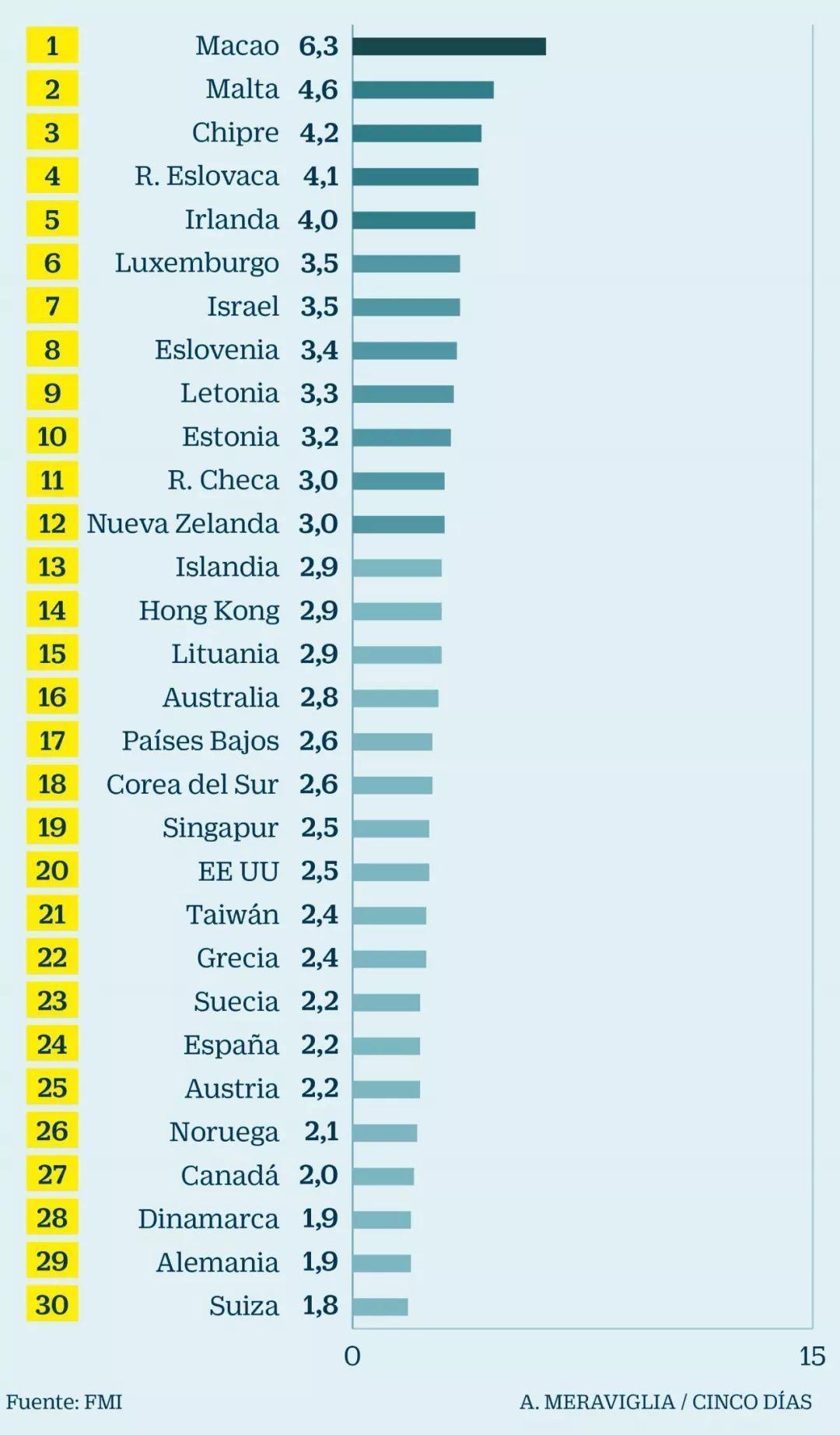 世界各国经济总量2019_经济总量世界第二