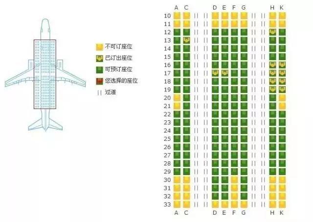 教育 正文  我们常见的机型中, 窄体客机主要是波音737,757,空客a320图片