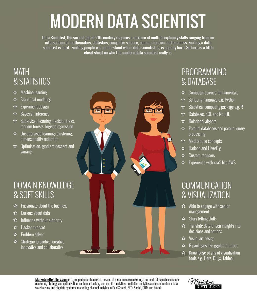 观点 几个月就能化身为数据科学家?不存在的