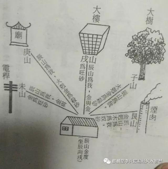 辰山戌向阳宅设计图