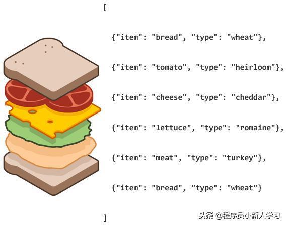 现代C++ 编译时结构体字段反射_std