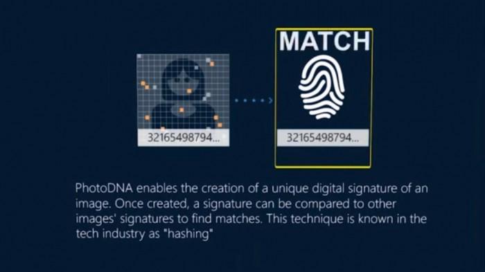 印度当局要求该国社交网络使用微软的PhotoDNA扫描所有图片
