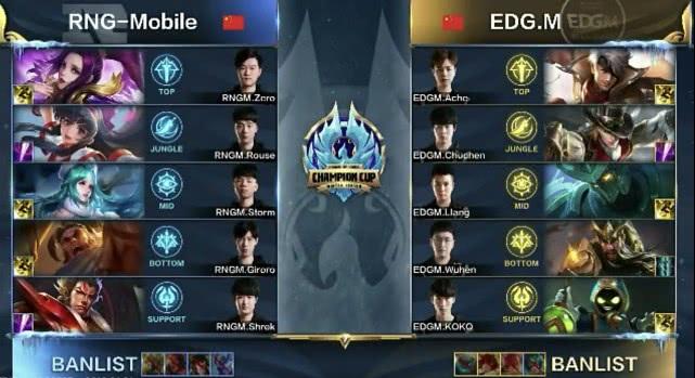 王者荣耀冬季冠军杯:EDG.M让一追四进军小组赛