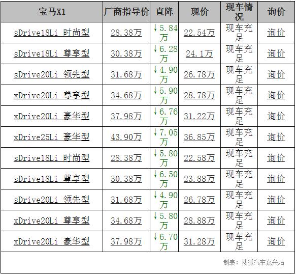 【嘉兴】宝马X1最高优惠70500元