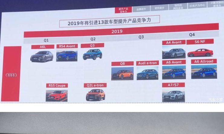 卫冕豪华车品牌销量冠军一汽-大众奥迪2018年全年销量成绩公布_11