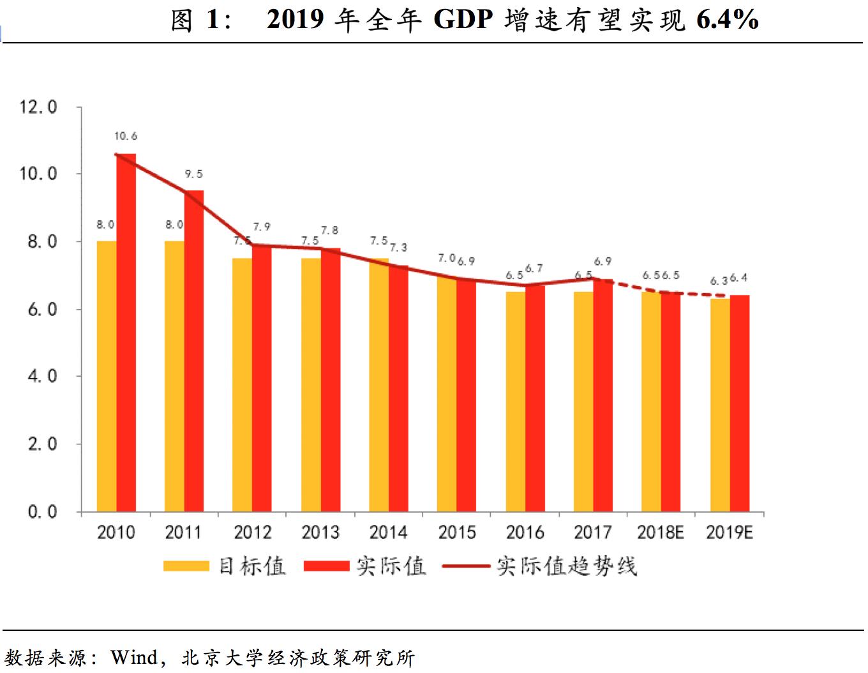 2019人均gdp中国_2019我国人均GDP预计将迈上1万美元台阶
