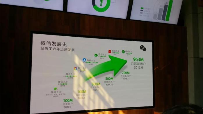 腾讯总部参访―微信的商业推广思维与模式微信技术连接一切!