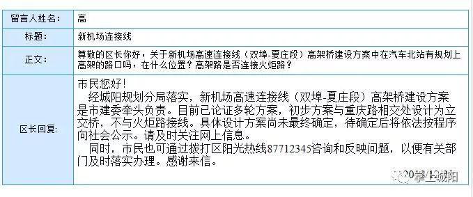 青岛市城阳双埠规划图