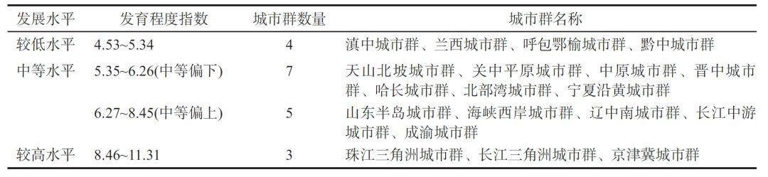 亚洲人口分布特点_研究城市群视角下中国人口分布演变特征