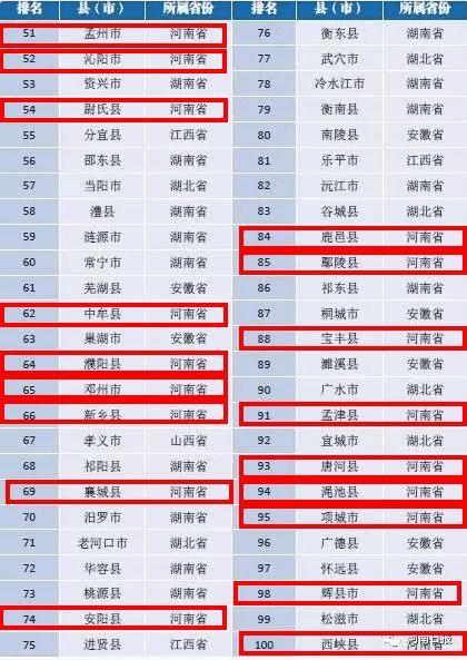 尉氏县gdp2020_河南开封市各区县人口排行 尉氏县第二,GDP第一(2)