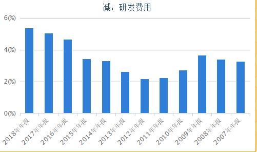 苹果暴雷:20年来第一次下调业绩预期,压垮美股最后一根稻草?