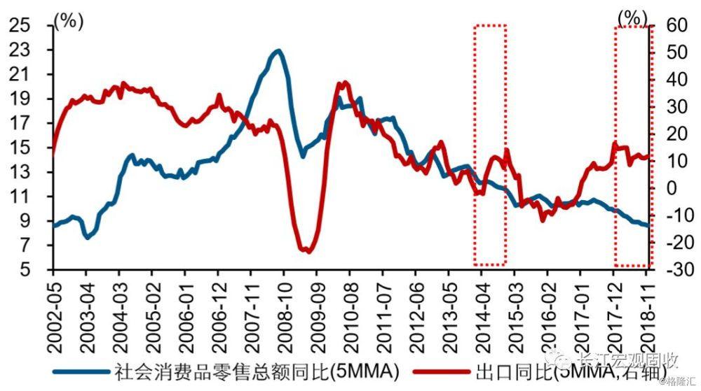 2019甘肃省宏观经济_2019年中国宏观经济展望 GDP增长6.3 三季度经济有望触底