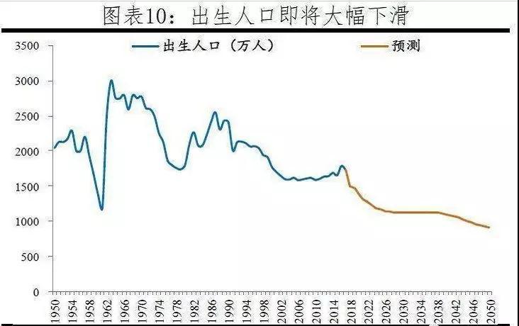 发达国家人口负增长_当今世界各国的人口形势怎么样