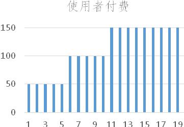 用支出计算的gdp的公式为_用支出法计算GDP