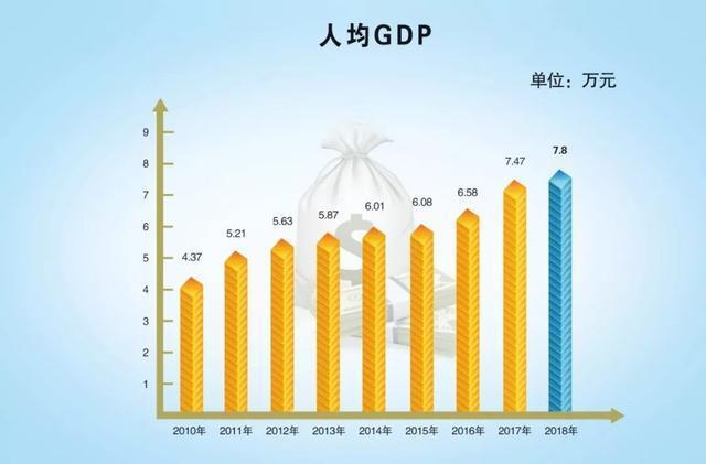 2018美国全年经济总量_美国经济大危机