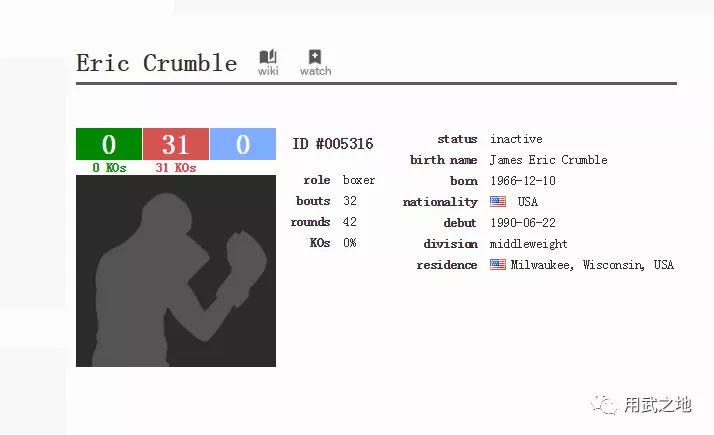 31战31败31次被KO!这样的奇葩堪称拳击界的另类传奇!