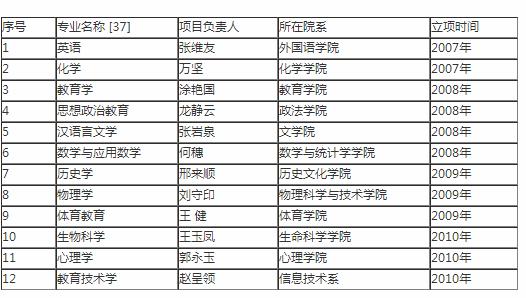武汉理工大学排名_武汉理工大学