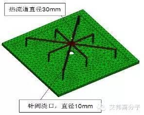 【制造工艺】这六种注塑成型,你认识几种?(图4)