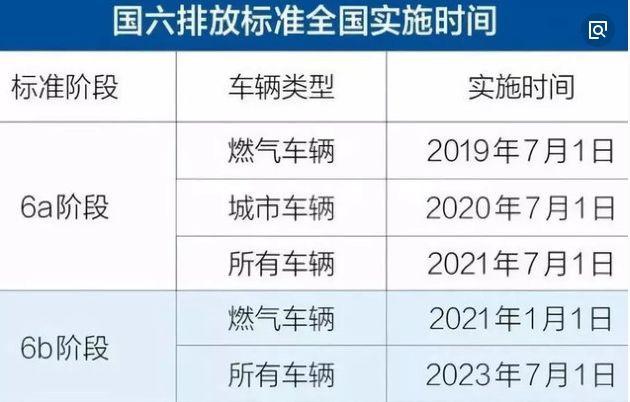 车动力I透露2019环保大事件_广东快乐十分走势