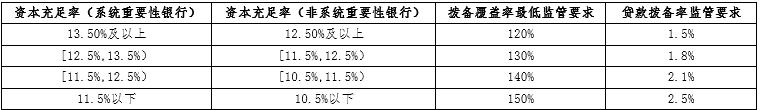 中國金融體系主要指標及內涵大全!(真的很全!)