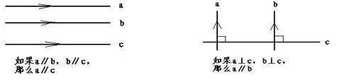 【备战期末】人教版四年级数学上册知识要点