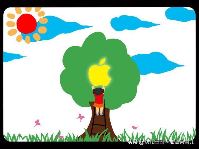 《易经》有蒙卦,阶段教育有蒙学传统,今天我们有幼儿园教育.中国移动魔百盒操作说明图片