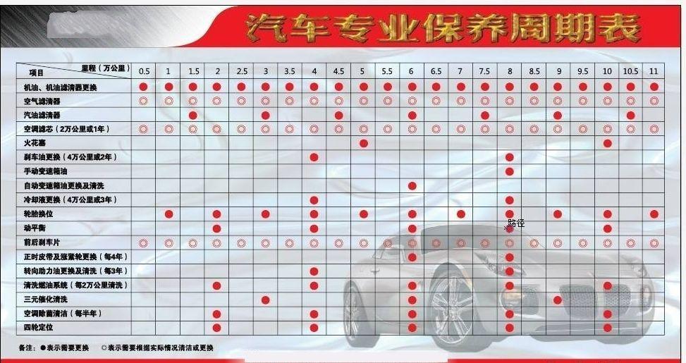 """杭州的汽车""""坟场""""就是共享汽车的未来!"""