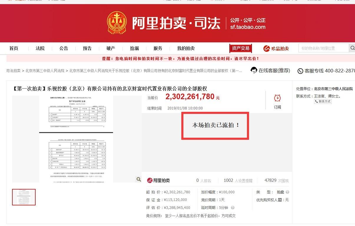 砸手里了?估值32億 樂視23億拍賣北京世茂工三項目流拍|樂視汽車ff91最新消息