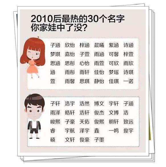 """胡姓女宝宝名字贵阳一公园为猴类""""大熊猫""""黑叶猴宝宝取名""""黔灵灵"""""""