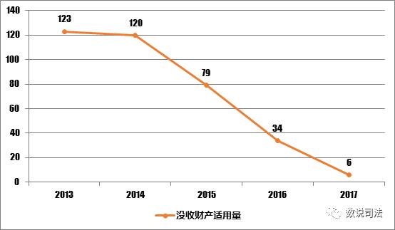 刑事案件与流动人口数_人口流动图