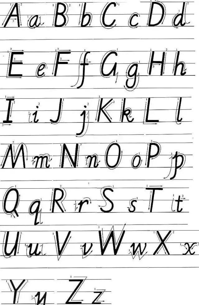 表情 26个英文字母笔画顺序 26个英文字母书写笔画 26个英语字母创意画  表情