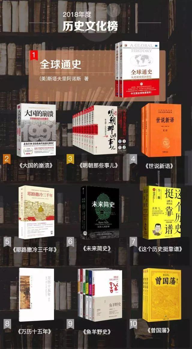 2018好书推荐排行榜_2018好书推荐排行榜