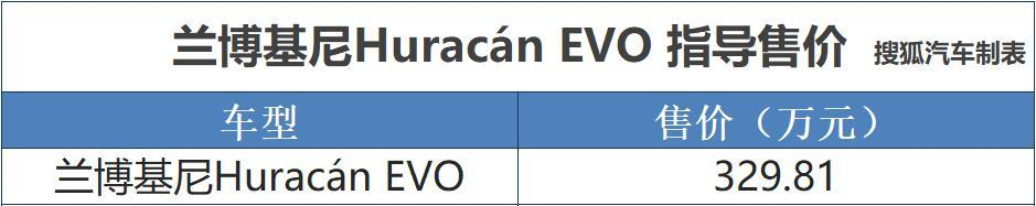 兰博基尼Huracán_EVO上市:售价329.81万元!