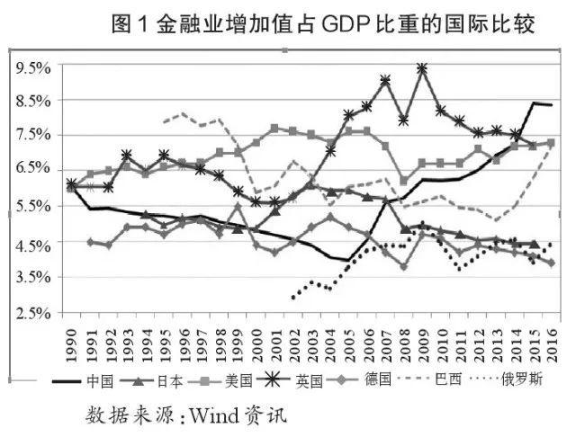 gdp和有效经济总量_我国经济gdp总量图
