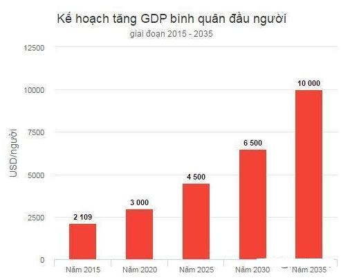 越南 人均收入_越南美女