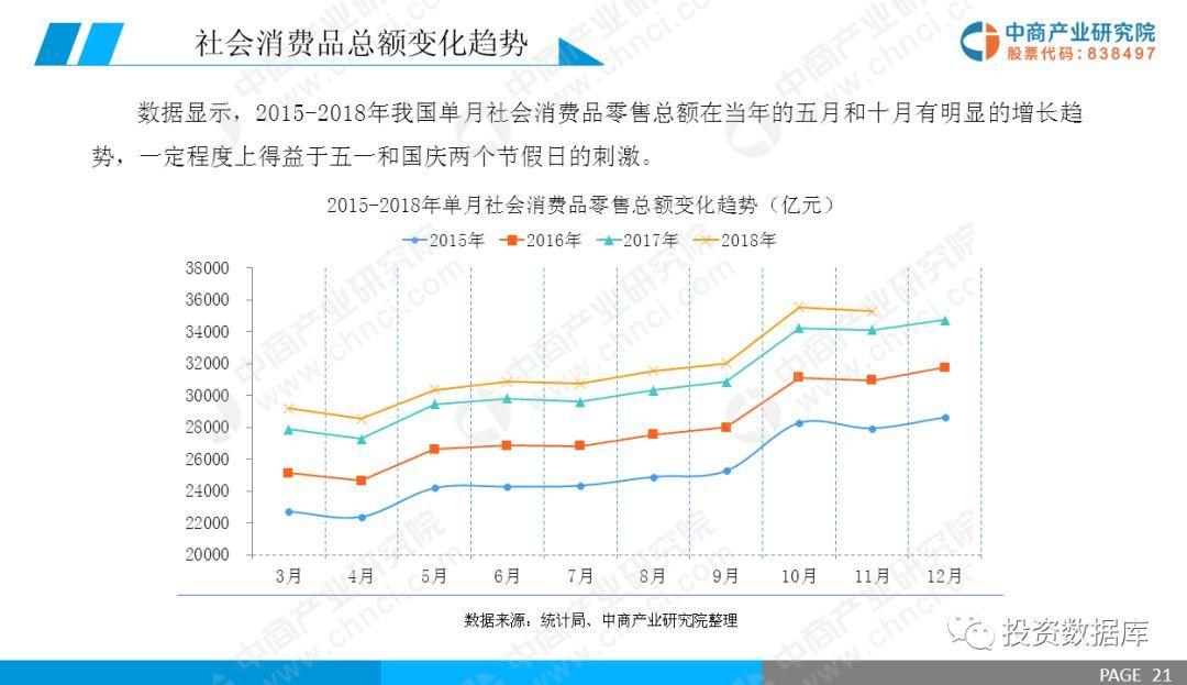 2019年经济前景_2019年中国假日经济市场前景研究报告