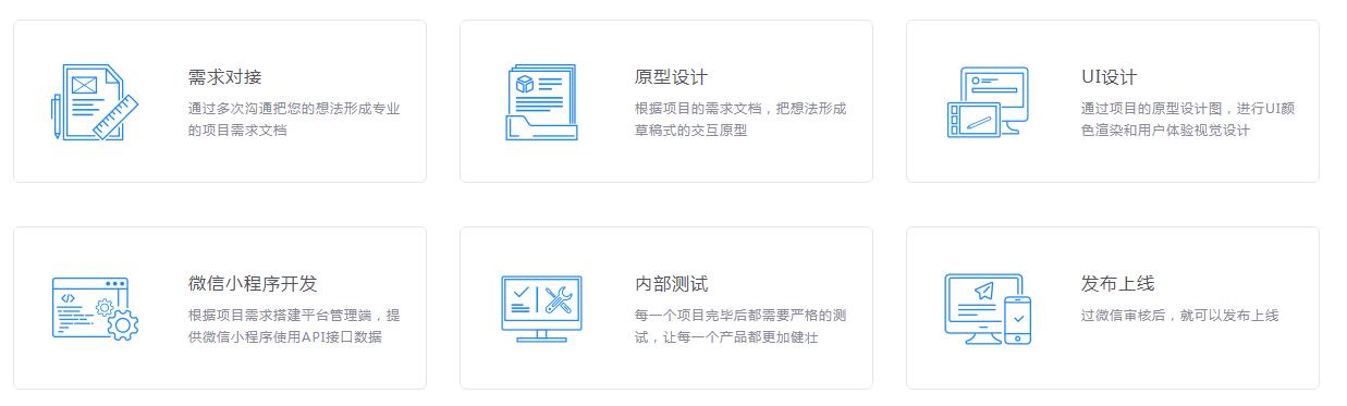 西安小程序开发制作流程