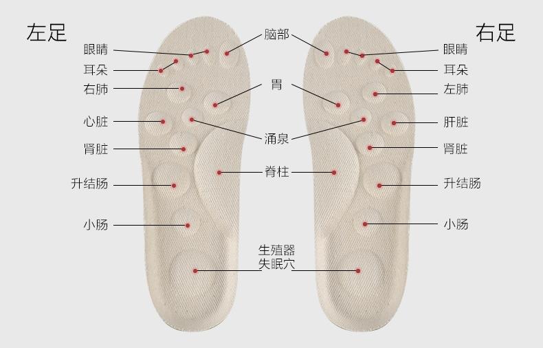 贵阳草本功能鞋垫