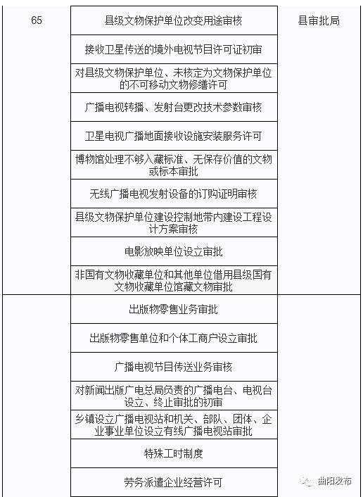 曲阳人口_曲阳县的人口