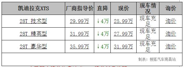 【南昌市】凯迪拉克XTS降价4万,车足