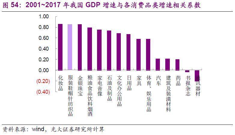 衣服gdp_吉尔拉 衣沙木丁 新疆今年GDP预计为8450亿元