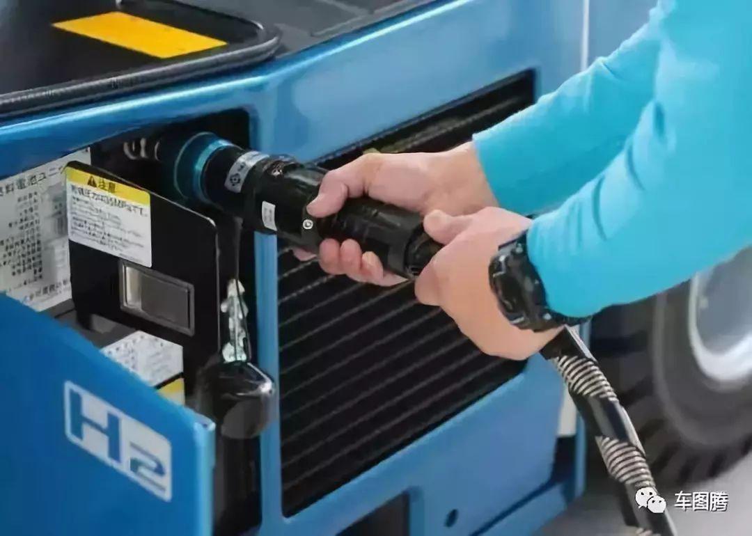[关注] | 氢燃料电池真的是风口?