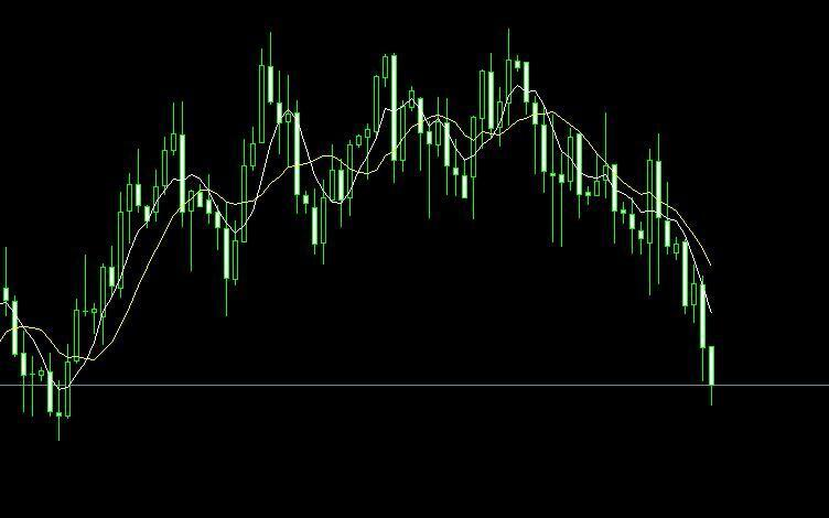 王垣鑫:美国政府开门仍无望,美元指数坠入深渊