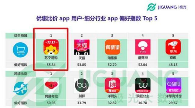 淘宝省钱app排行_十大App排名:微信、QQ、淘宝位列前三